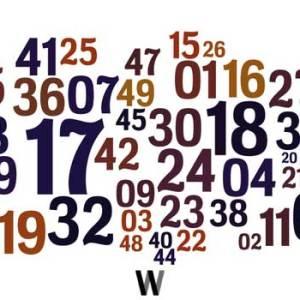 CSS ile şifre üretici