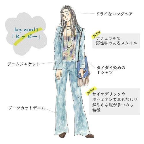 70年代ファッション「ヒッピー」