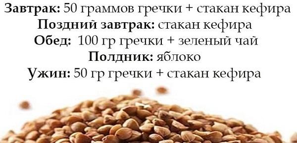 экспресс диета дюкана на 7 дней каждый день разный продукт