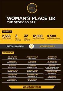 WPUK infographic