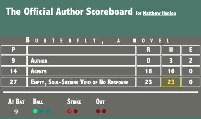 The latest score...
