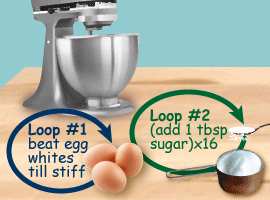 Two loops: 1 for beating the egg whites until stiff, the other to add 1 tablespoon of sugar 16 times.