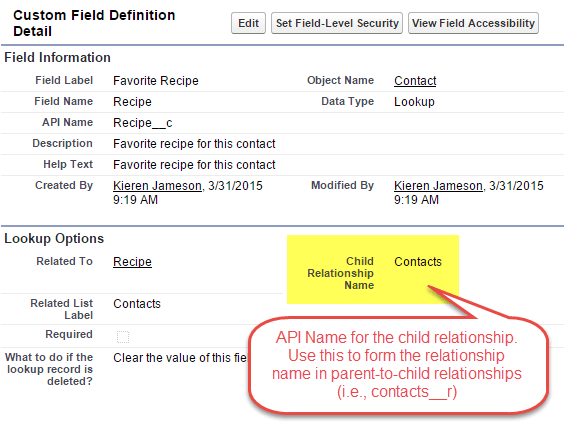 Showing the field definition of the lookup field, and the Child Relationship name which forms the basis of the relationship name. E.g., Contacts becomes contacts__r.
