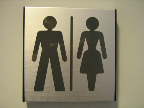 What's the big deal about gender? – Female Identity asIntersex