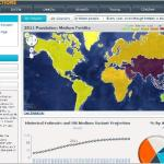 Online SAP mobile data analytics dashboard