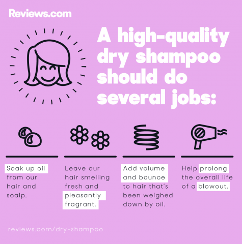 4 Things to look for in a dry shampoo!