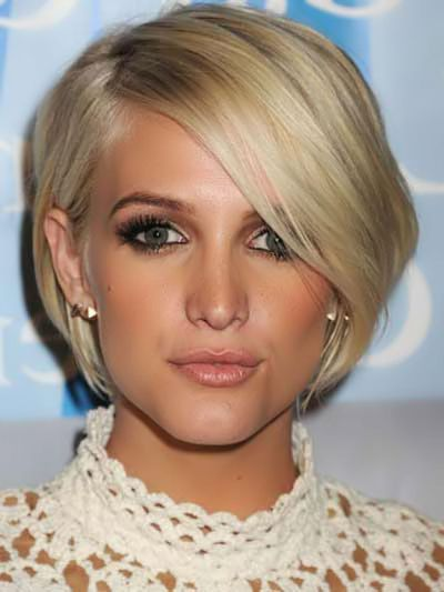 Popularity of bob hairstyles: