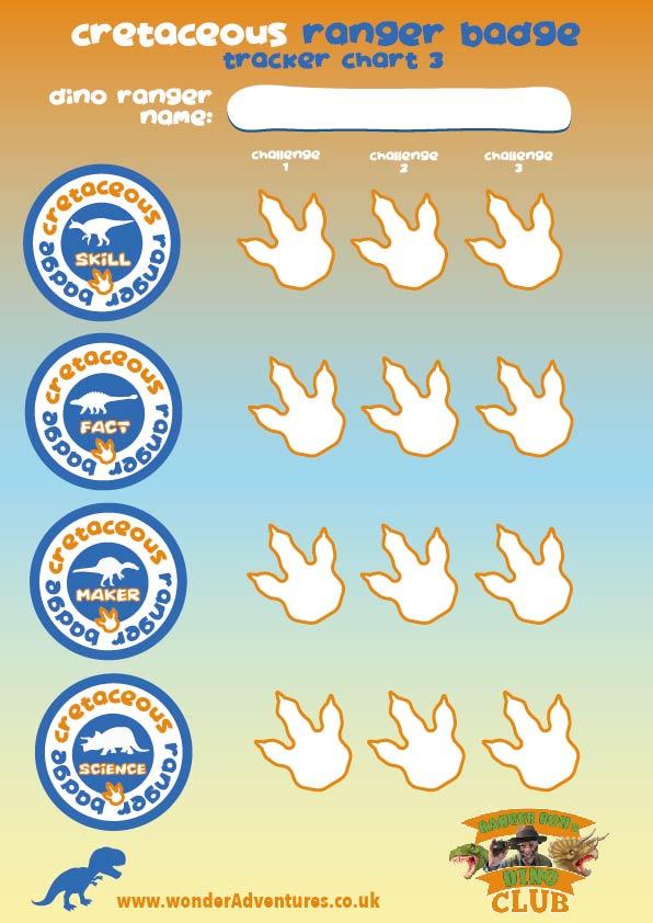 cretaceous badge challenges