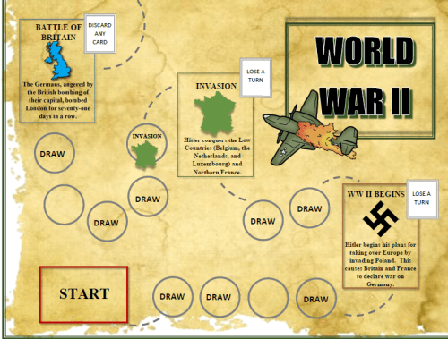 World War II Board Game