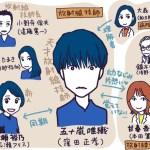 春のドラマ「ラジエーションハウス~放射線科の診断レポート~」