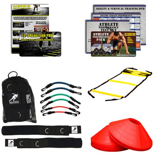 Kbands Football Agility Training Programs