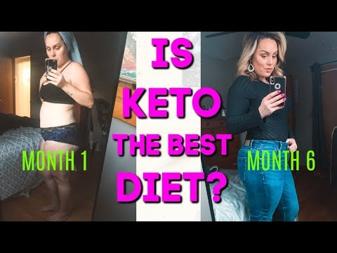 WEIGHTLOSS MOTIVATION / KETO DIET RESULTS / DANIELA DIARIES