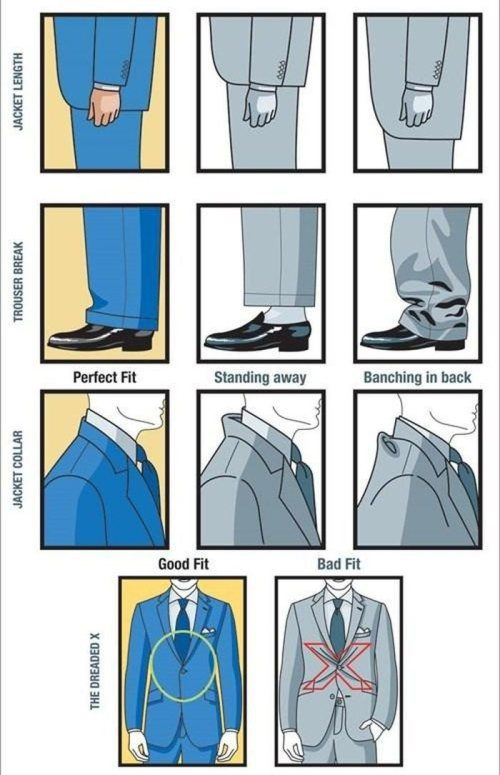 how-to-correctly-wear-suit-2