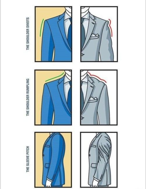 how-to-correctly-wear-suit-3