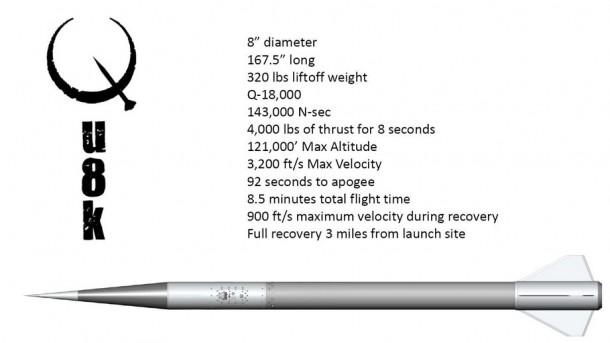 Homemade Rocket Reaches a Height of 121,000 ft3