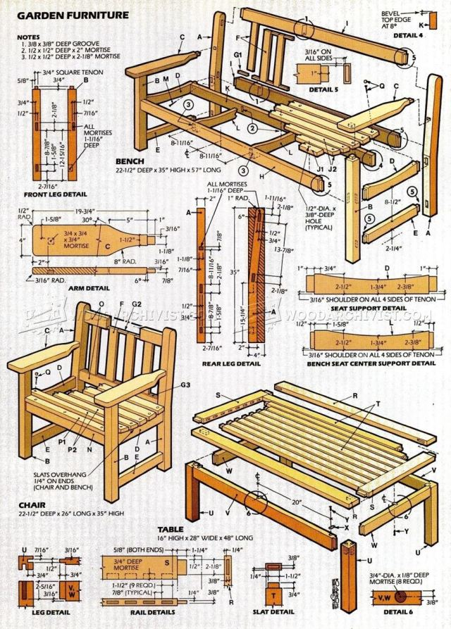 english garden furniture plans • woodarchivist