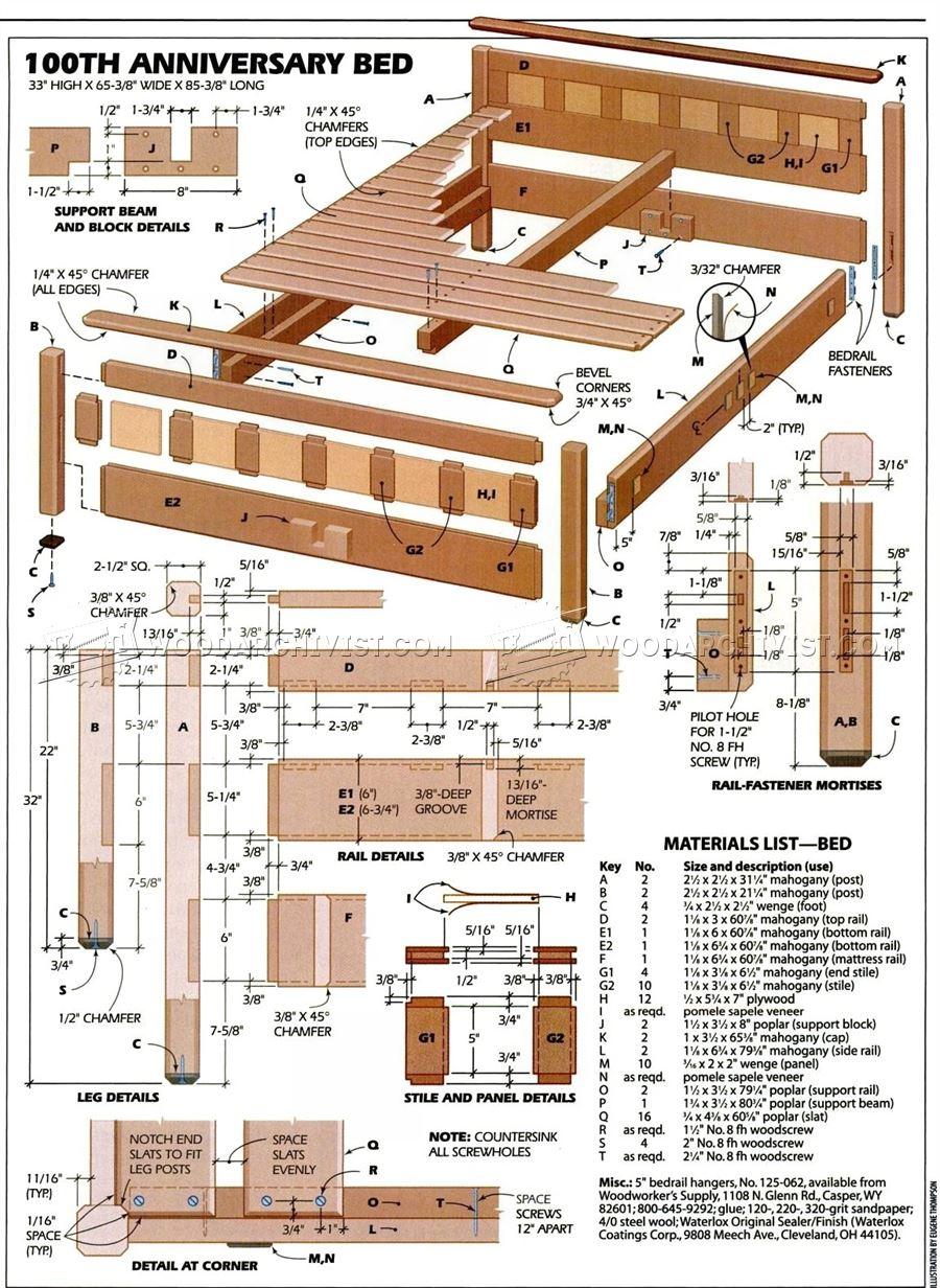 Blueprints Construction