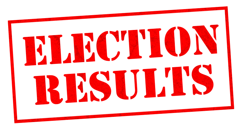 Preliminary Election Results – 2015