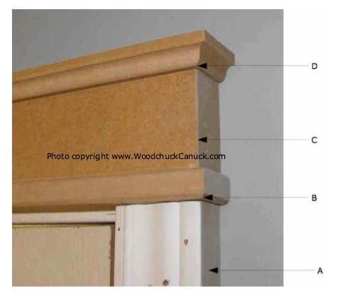 Building up door trim moldings.