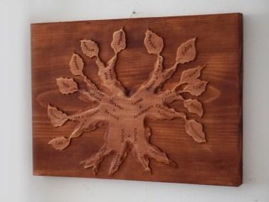 родословно дърво