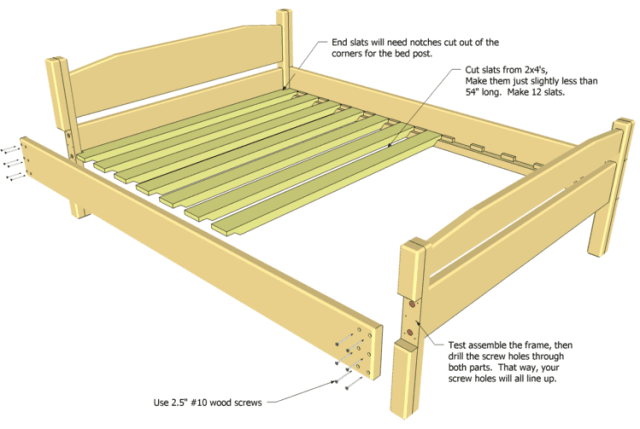 Bed frames are designed to be taken apart for moving. Unscrewing the