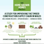Home-Grown Homes Project update July 2019