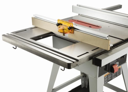 Best router table for the money uk best router 2017 trend wrt work router table 240v greentooth Images