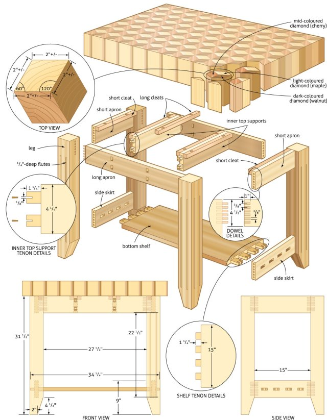 butcher block island woodworking plans 03