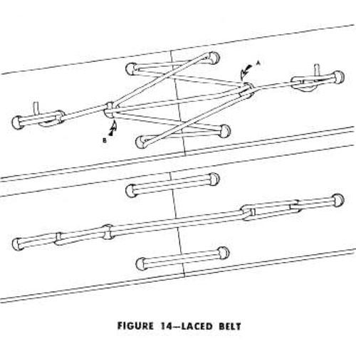 Logan Lathe Manual Image, Stitching a Flat Belt