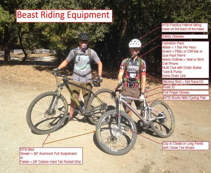 Beast Ride Prep