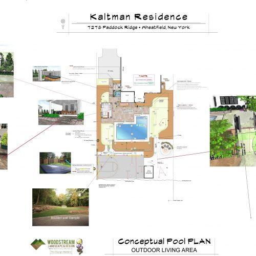 Inground Pool Design example in Buffalo NY