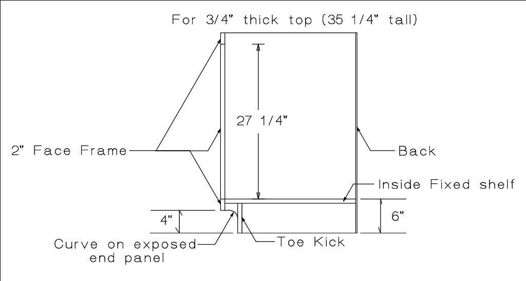 Kitchen Cabinets Standard Size