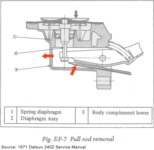 Datsun 240Z Mechanical Fuel Pump Rebuild - Removing the Diaphragm Assembly