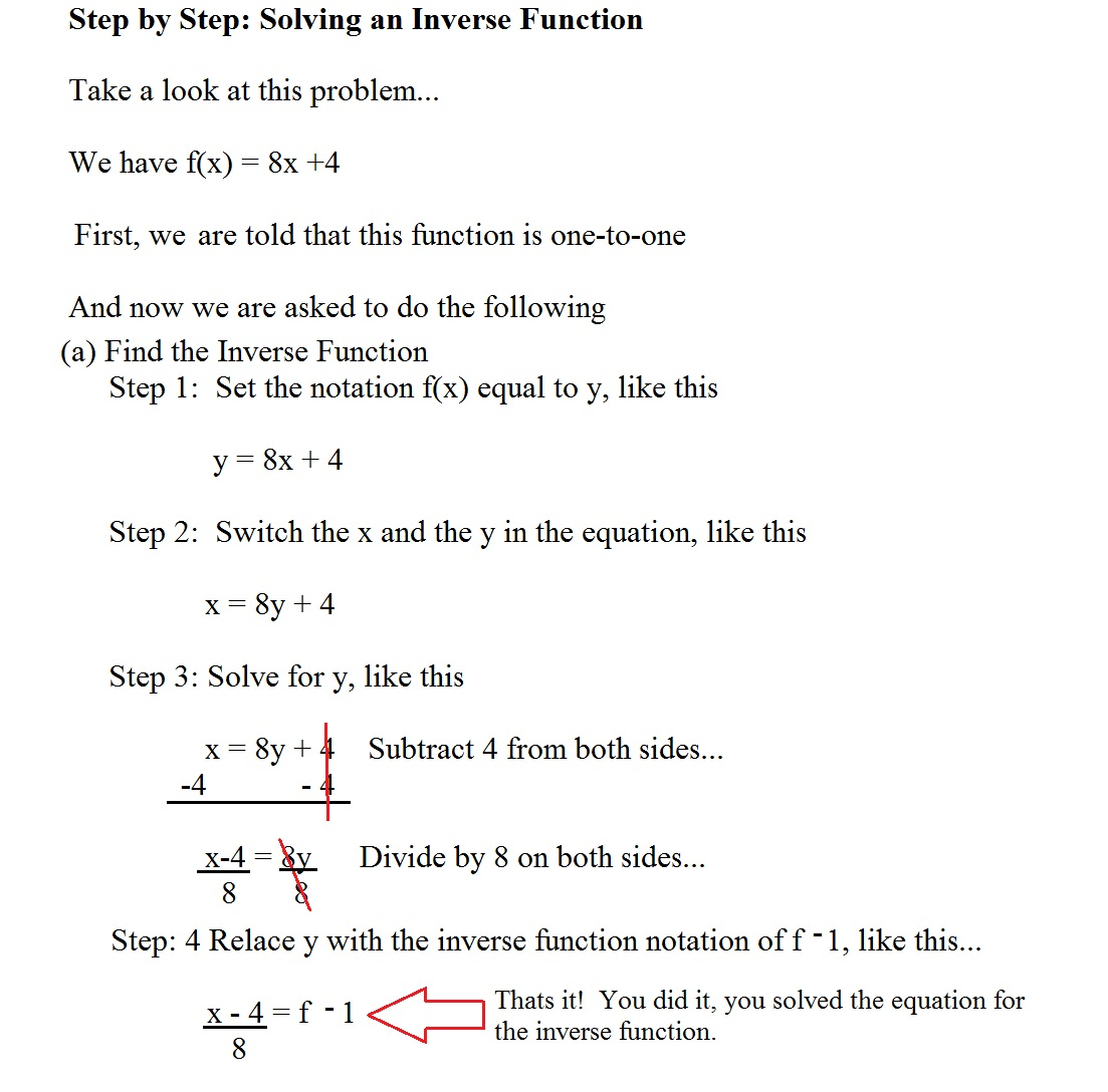Step By Step Solving An Inverse Function