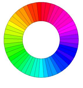 571px-Color_Wheel