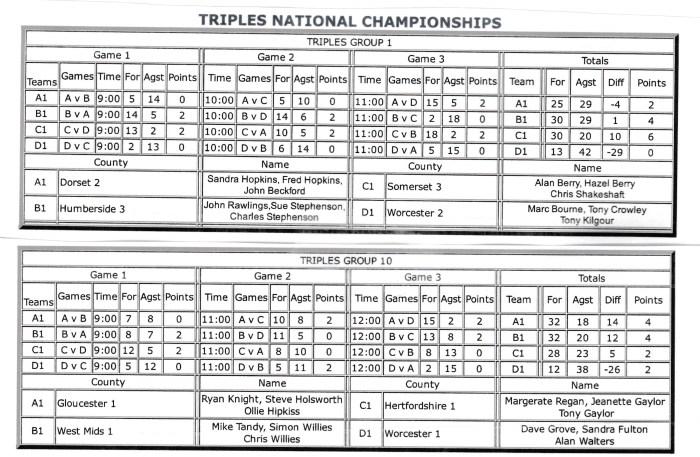nat finals triples 001