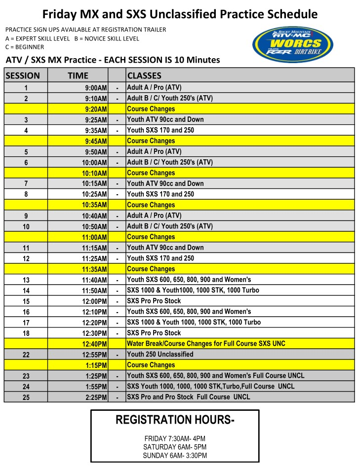 2021 Round 3 ATV SXS Friday MX and UNC HAVASU Schedule