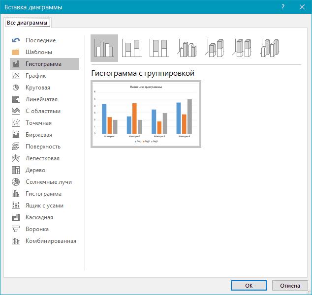 Tipuri de diagrame disponibile în Office