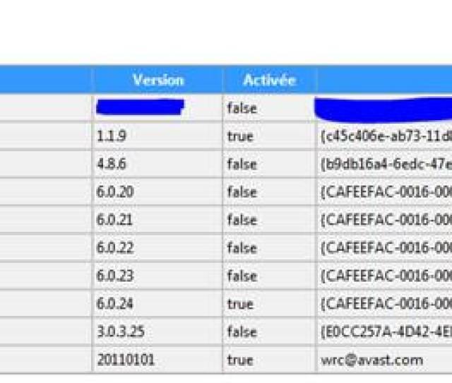 Les Dossiers De Type Cafeefac  Abcdeffedcba Se Trouvent Dans Le Dossier De Cprogram Files X86mozilla Firefoxextensions