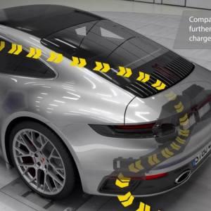 The Adaptive Aerodynamics of new Porsche 911