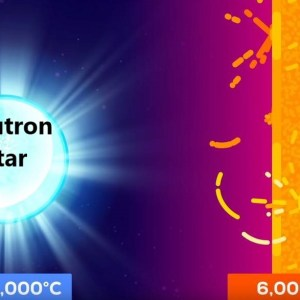 Neutron Stars – The Most Extreme Things after Black Holes