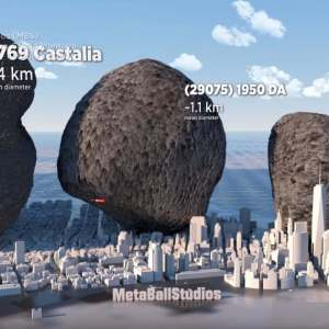 Asteroids Size Comparison