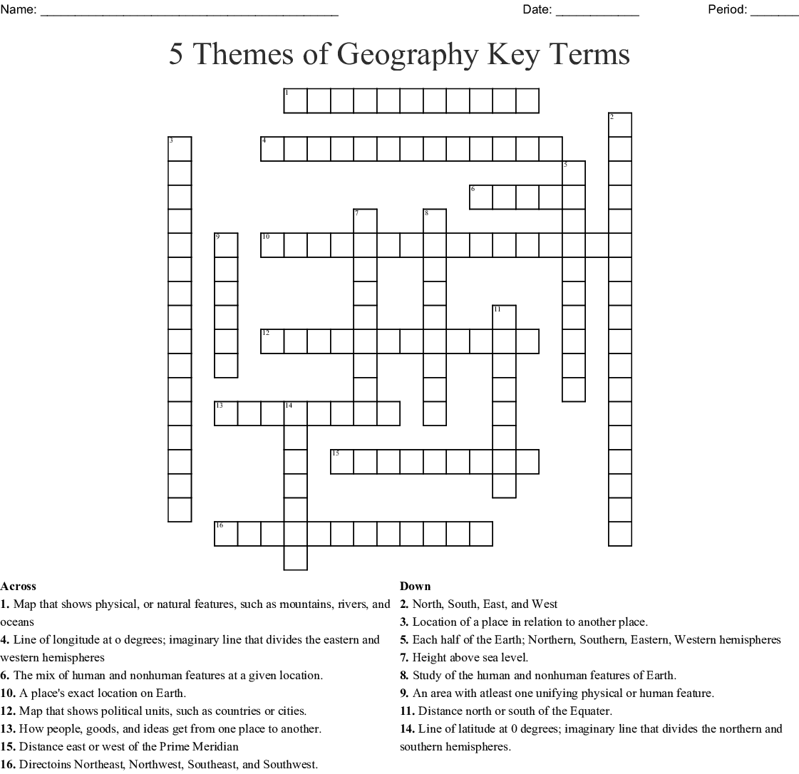 World Geography Crossword