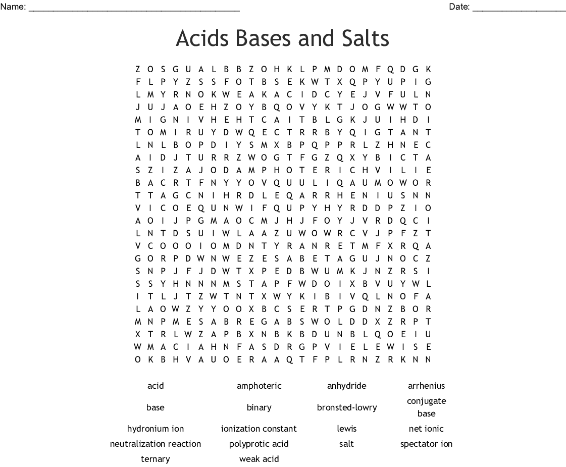 Ph Of Salt Solutions Worksheet Answers