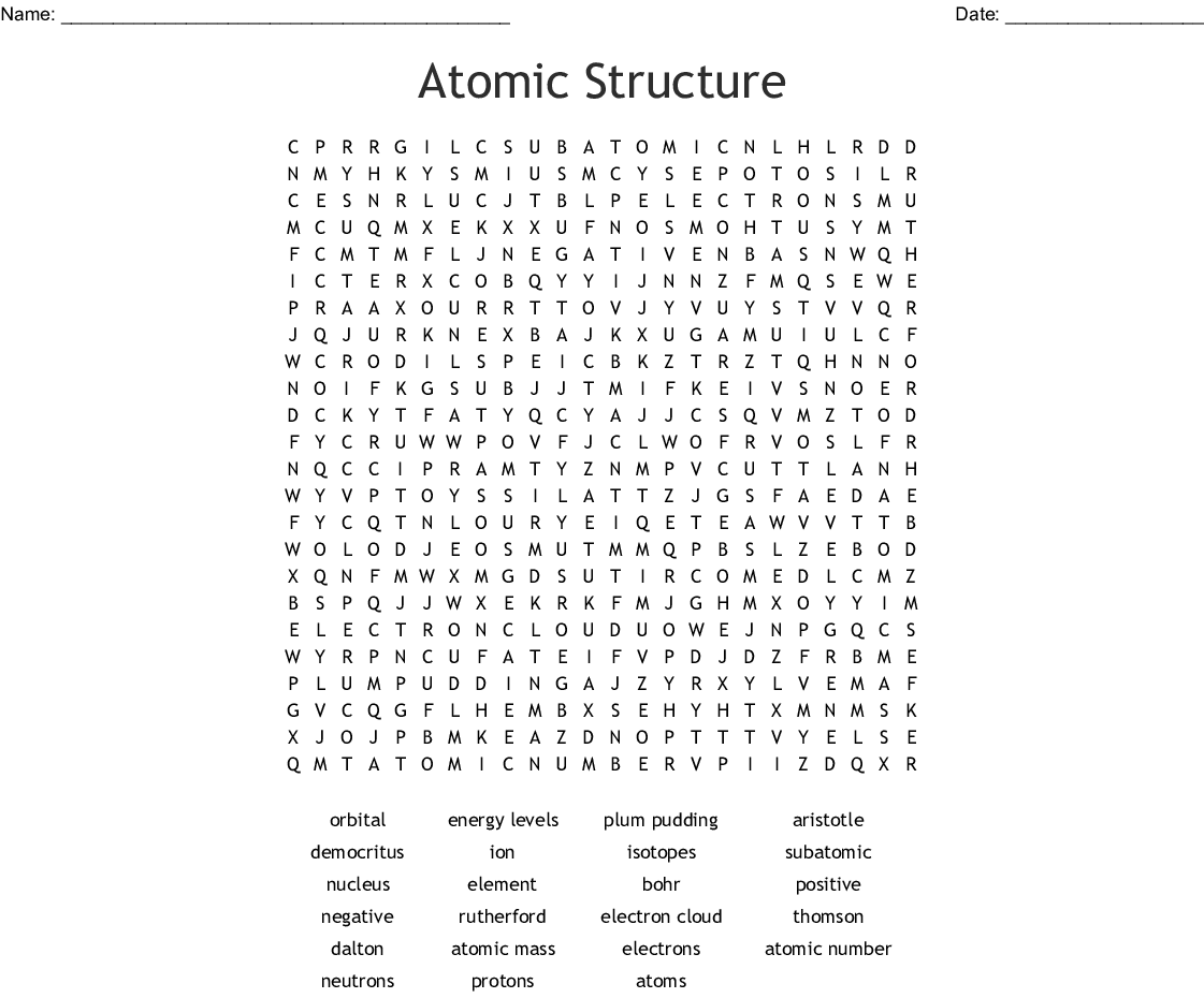 Printables Of Atomic Structure Worksheet Answers Unit 3