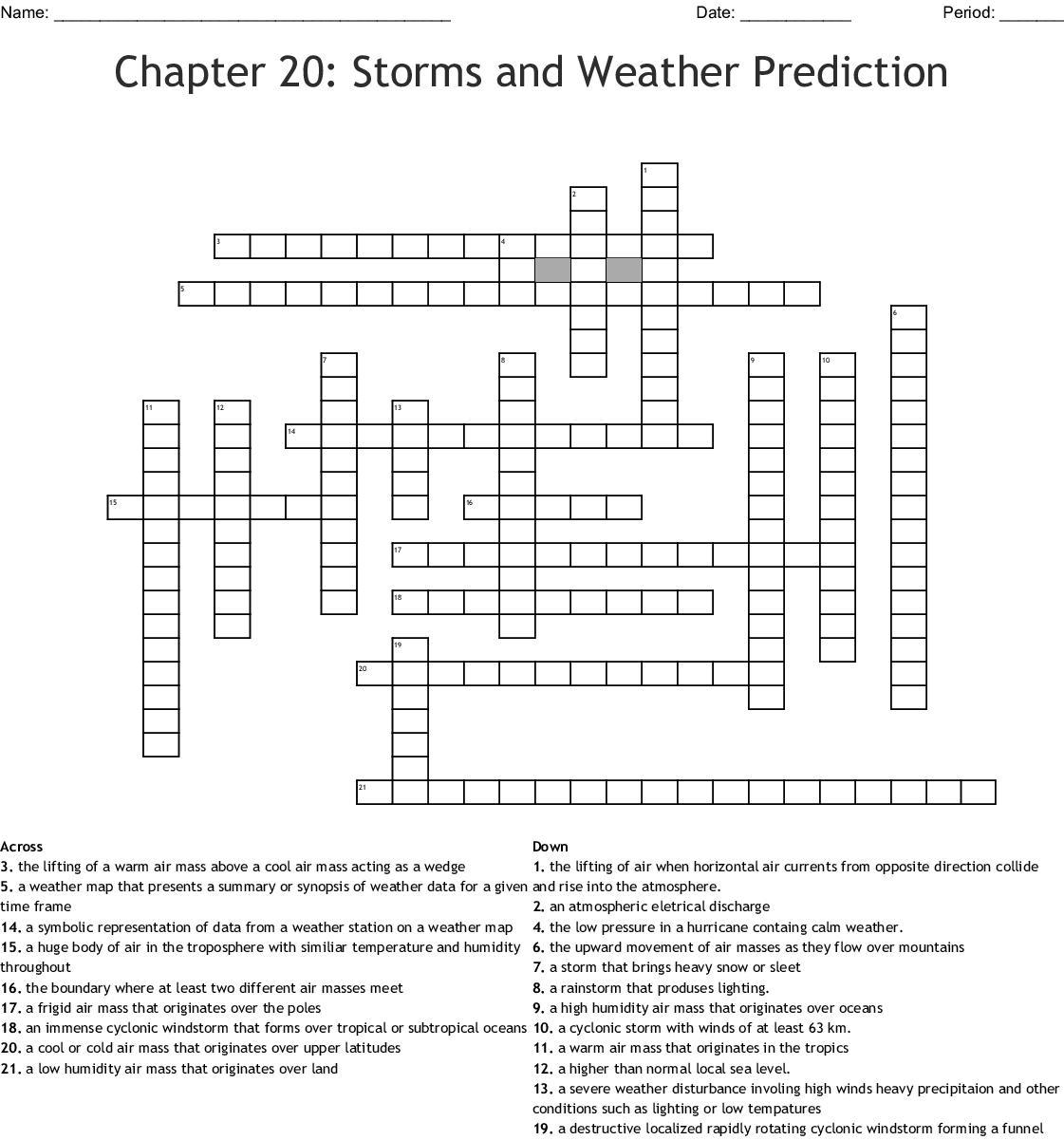 Meteorology Crossword