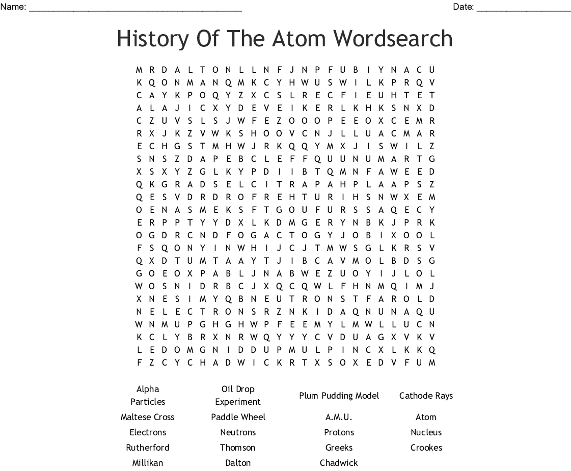 History Of The Atom Wordsearch