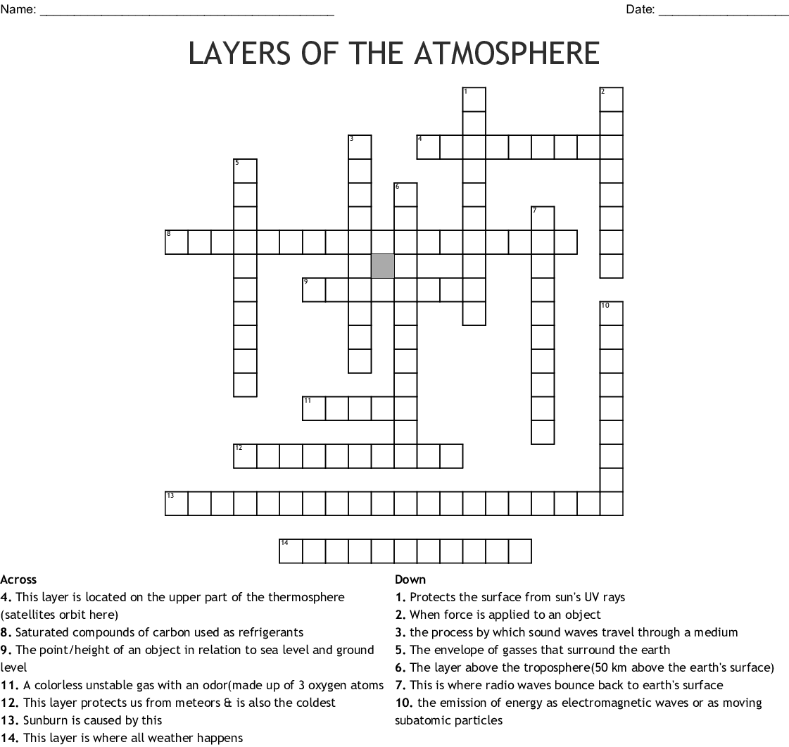 Major Source Of Oxygen In The Earth S Atmosphere Crossword