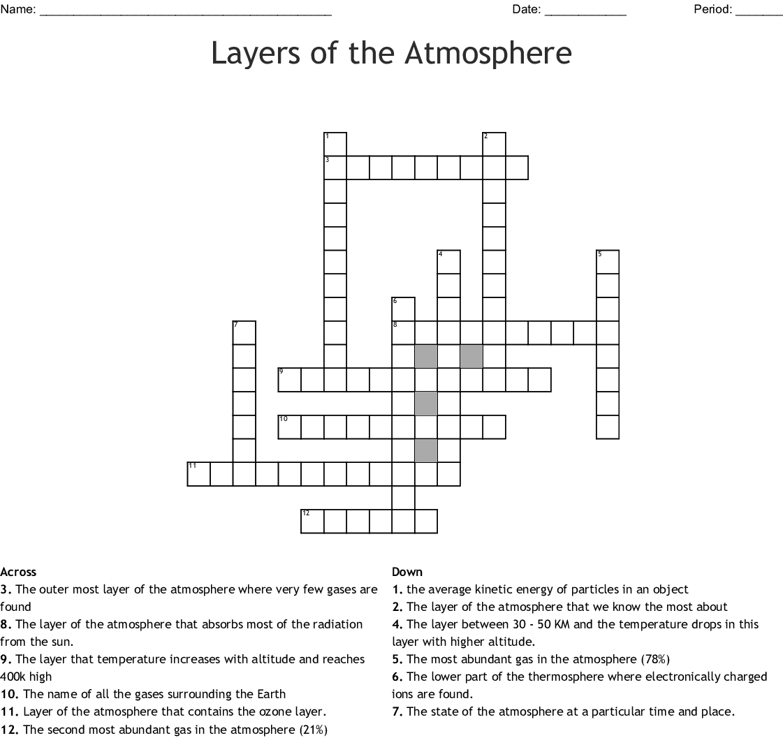 Layer Of Gases Surrounding The Earth Crossword