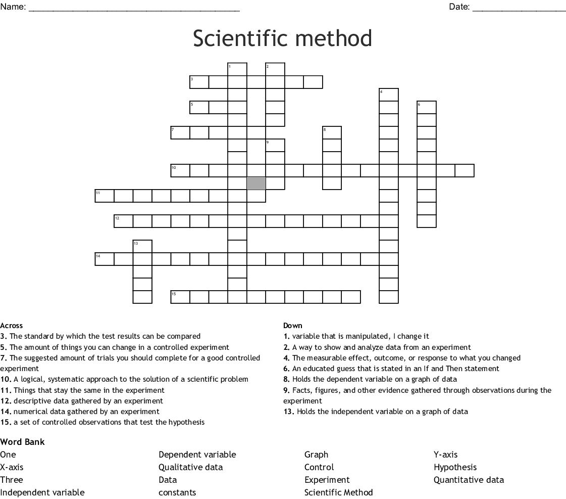 Scientific Method Crossword
